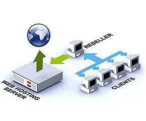 reseller-domain-hosting-murah