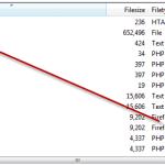 Cara mencari penyebab wordpress error